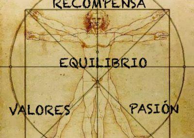 La fórmula del Triángulo Equilátero ante la elección de un nuevo reto profesional